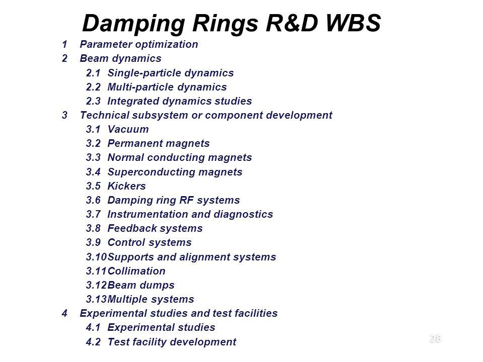 28 Damping Rings R&D WBS 1Parameter optimization 2Beam dynamics 2.1Single-particle dynamics 2.2Multi-particle dynamics 2.3Integrated dynamics studies