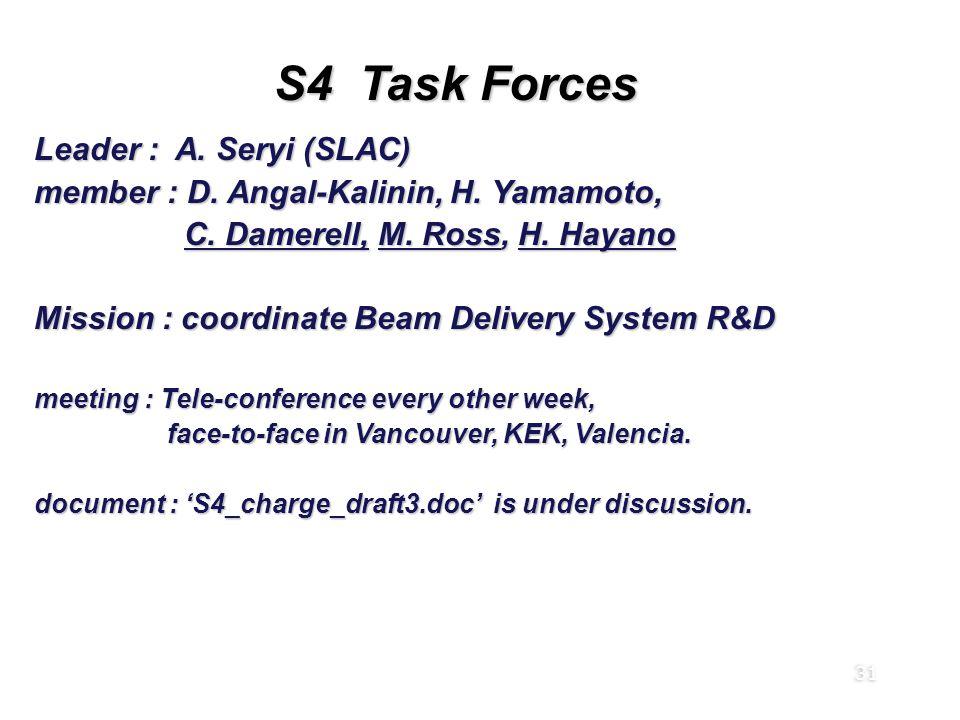 31 S4 Task Forces Global R&D Board (RDB) Leader : A. Seryi (SLAC) member : D. Angal-Kalinin, H. Yamamoto, C. Damerell, M. Ross, H. Hayano C. Damerell,