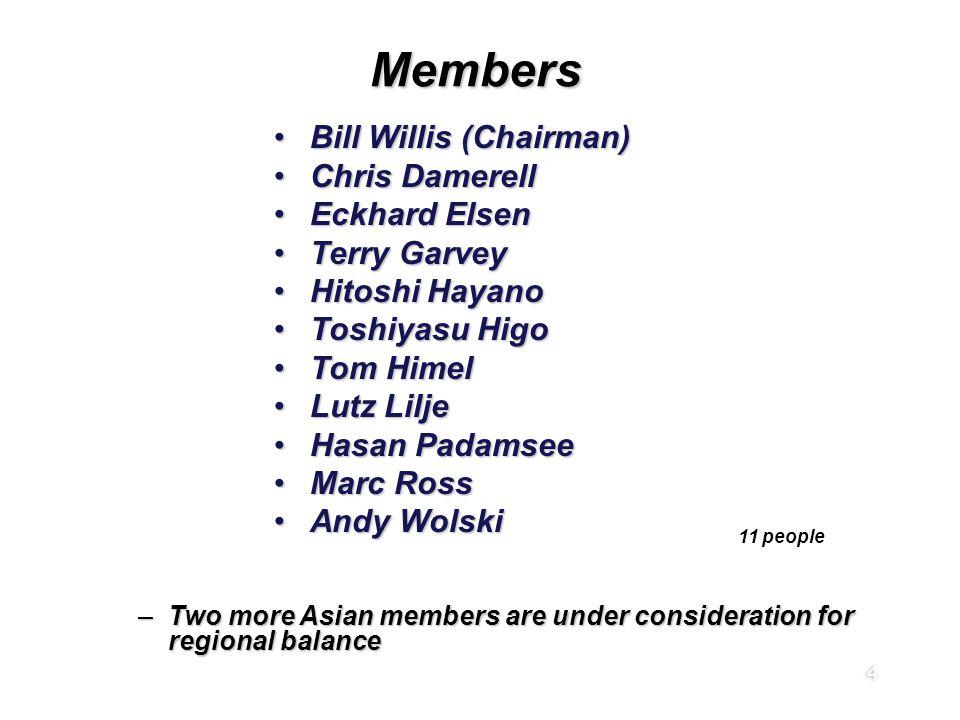 4 MembersMembers Bill Willis (Chairman)Bill Willis (Chairman) Chris DamerellChris Damerell Eckhard ElsenEckhard Elsen Terry GarveyTerry Garvey Hitoshi