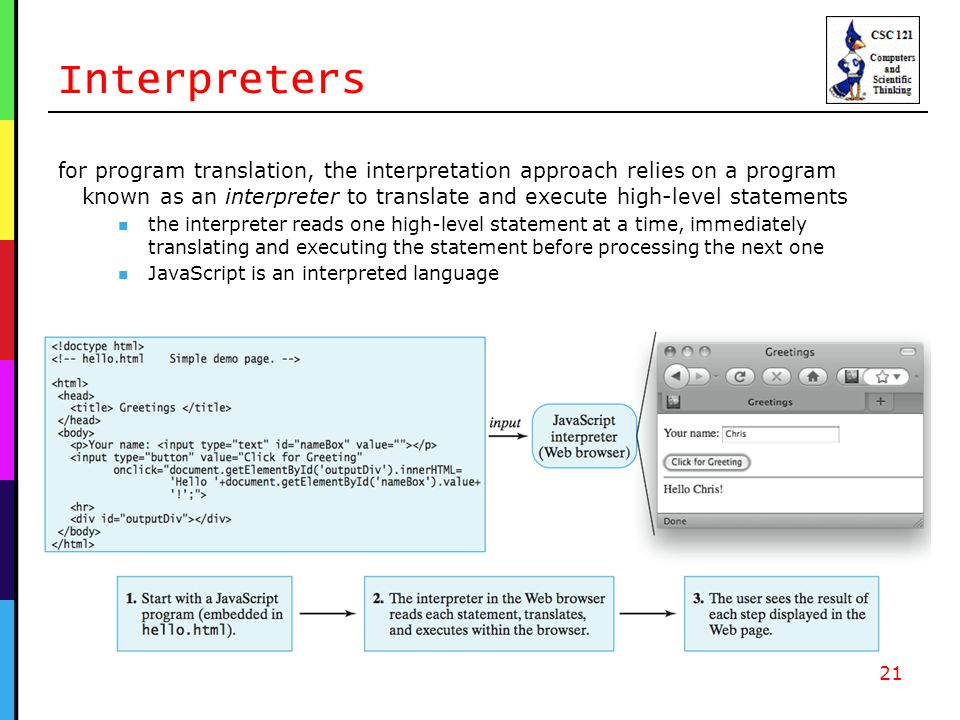 Interpreters for program translation, the interpretation approach relies on a program known as an interpreter to translate and execute high-level statements the interpreter reads one high-level statement at a time, immediately translating and executing the statement before processing the next one JavaScript is an interpreted language 21