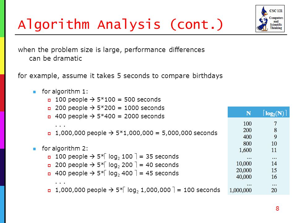 Big-Oh Notation to represent an algorithm's performance in relation to the size of the problem, computer scientists use what is known as Big-Oh notation executing an O(N) algorithm requires time proportional to the size of problem  given an O(N) algorithm, doubling the problem size doubles the work executing an O(log N) algorithm requires time proportional to the logarithm of the problem size  given an O(log N) algorithm, doubling the problem size adds a constant amount of work based on our previous analysis: algorithm 1 is classified as O(N) algorithm 2 is O(log N) 9