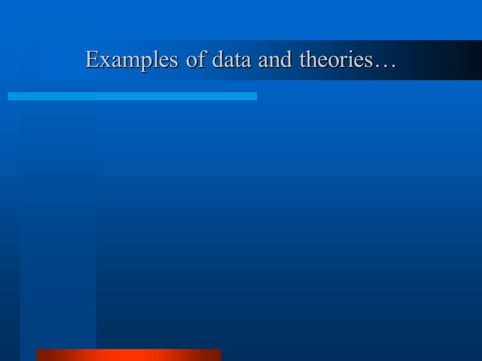Examples of data and theories…