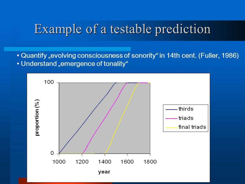 "Example of a testable prediction Quantify ""evolving consciousness of sonority in 14th cent."