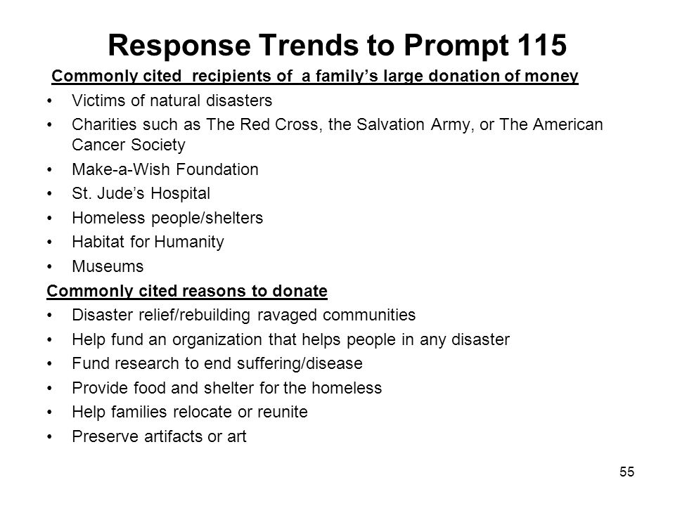 Response Trends to Prompt 115 Commonly cited recipients of a family's large donation of money Victims of natural disasters Charities such as The Red Cross, the Salvation Army, or The American Cancer Society Make-a-Wish Foundation St.