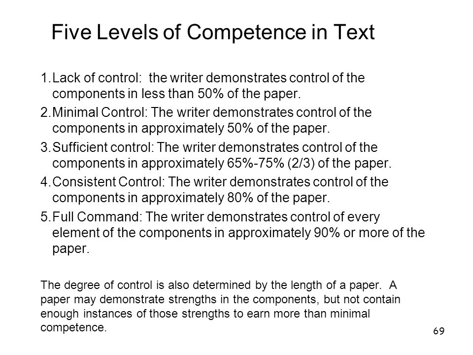 Five Levels of Competence in Text 1.Lack of control: the writer demonstrates control of the components in less than 50% of the paper.