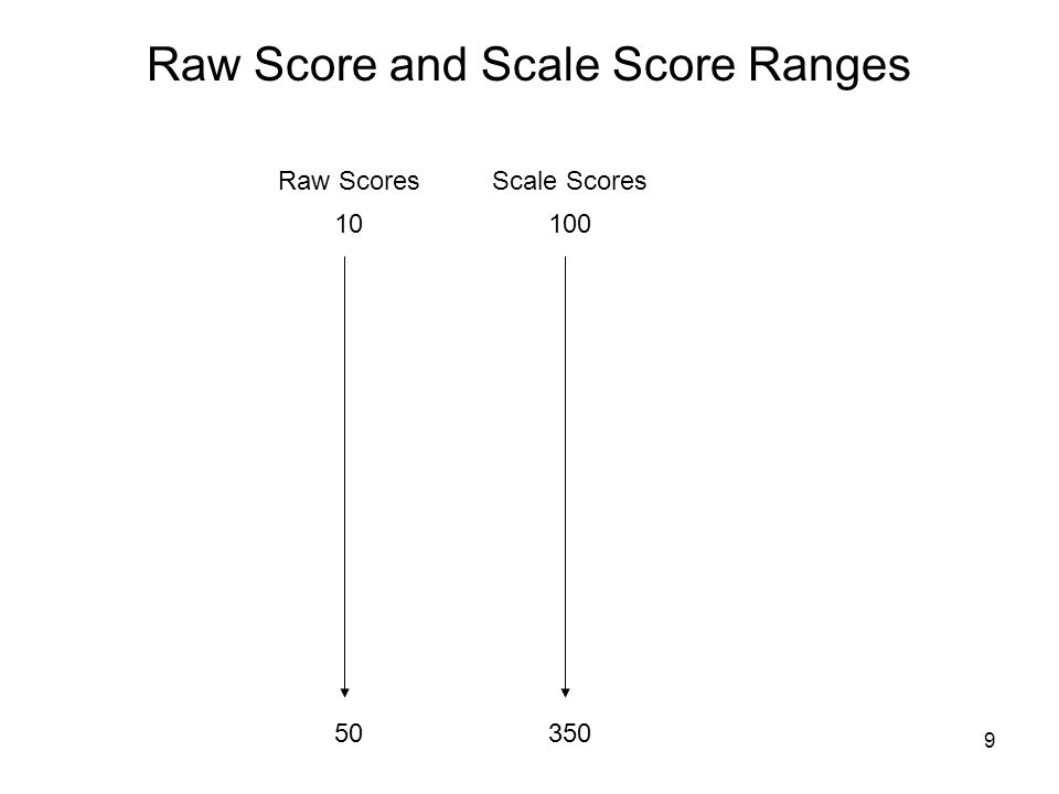 9 Raw Score and Scale Score Ranges Raw ScoresScale Scores