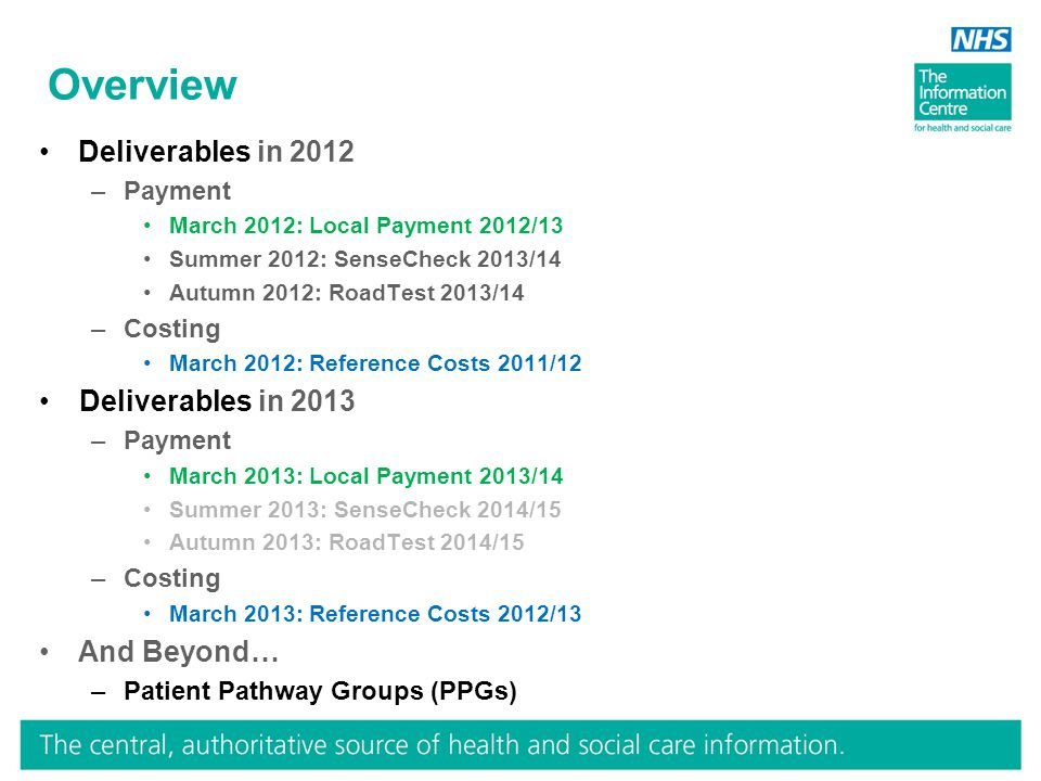 Overview Deliverables in 2012 –Payment March 2012: Local Payment 2012/13 Summer 2012: SenseCheck 2013/14 Autumn 2012: RoadTest 2013/14 –Costing March 2012: Reference Costs 2011/12 Deliverables in 2013 –Payment March 2013: Local Payment 2013/14 Summer 2013: SenseCheck 2014/15 Autumn 2013: RoadTest 2014/15 –Costing March 2013: Reference Costs 2012/13 And Beyond… –Patient Pathway Groups (PPGs)