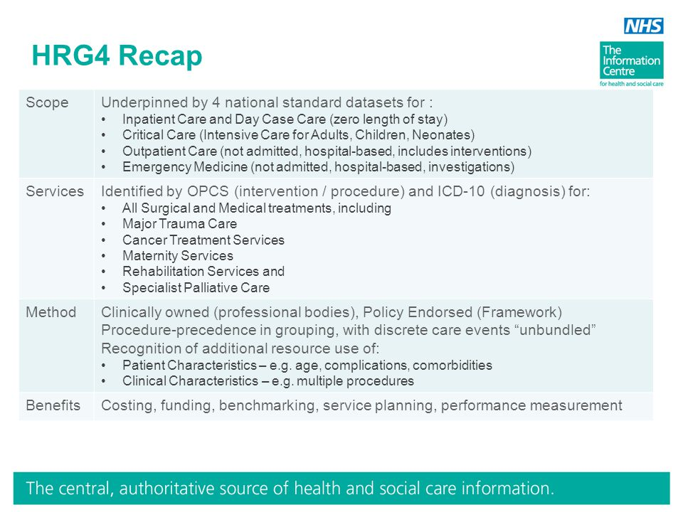 HRG4 Recap ScopeUnderpinned by 4 national standard datasets for : Inpatient Care and Day Case Care (zero length of stay) Critical Care (Intensive Care for Adults, Children, Neonates) Outpatient Care (not admitted, hospital-based, includes interventions) Emergency Medicine (not admitted, hospital-based, investigations) ServicesIdentified by OPCS (intervention / procedure) and ICD-10 (diagnosis) for: All Surgical and Medical treatments, including Major Trauma Care Cancer Treatment Services Maternity Services Rehabilitation Services and Specialist Palliative Care MethodClinically owned (professional bodies), Policy Endorsed (Framework) Procedure-precedence in grouping, with discrete care events unbundled Recognition of additional resource use of: Patient Characteristics – e.g.