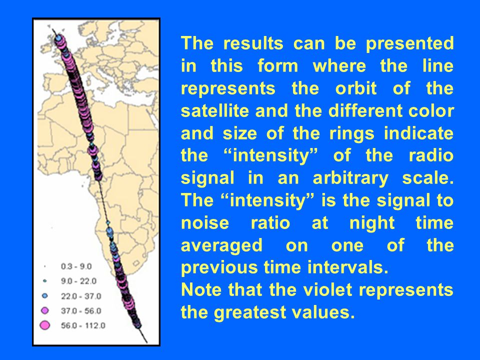 The results can be presented in this form where the line represents the orbit of the satellite and the different color and size of the rings indicate the intensity of the radio signal in an arbitrary scale.