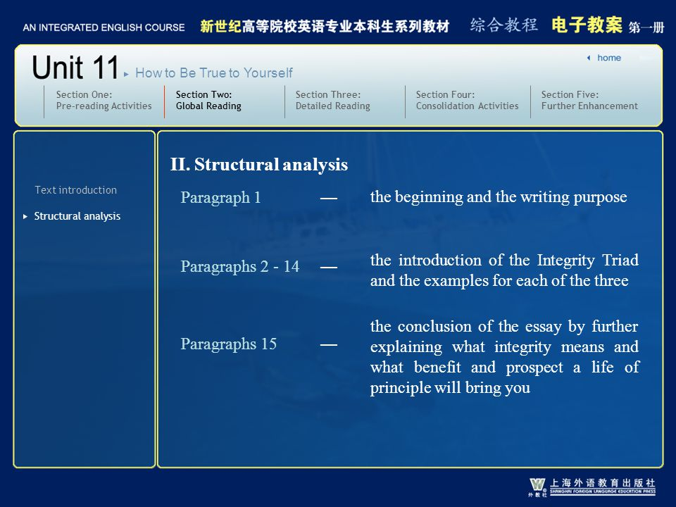 Section Two: Global Reading Section Three: Detailed Reading 3.text1-2_W_expediency2 Section One: Pre-reading Activities Section Four: Consolidation Activities Section Five: Further Enhancement How to Be True to Yourself Practice: Translate the following sentences into English: 1 )我们将采取非原则性的权宜行动。 2 ) 他会继续在有利于军方的基础上做出他的大多数决定。 We are going to take actions that were expedient rather than principled.
