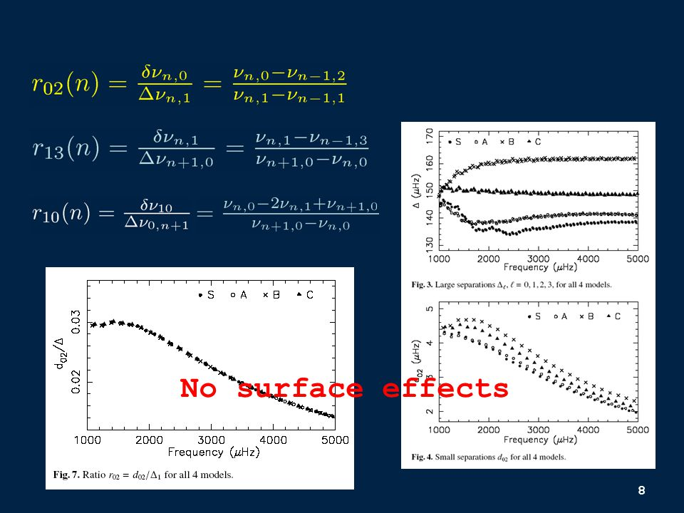 19 A perfect agreement not to be sought* - Freq shift - Inaccurate radii Bigot et al.