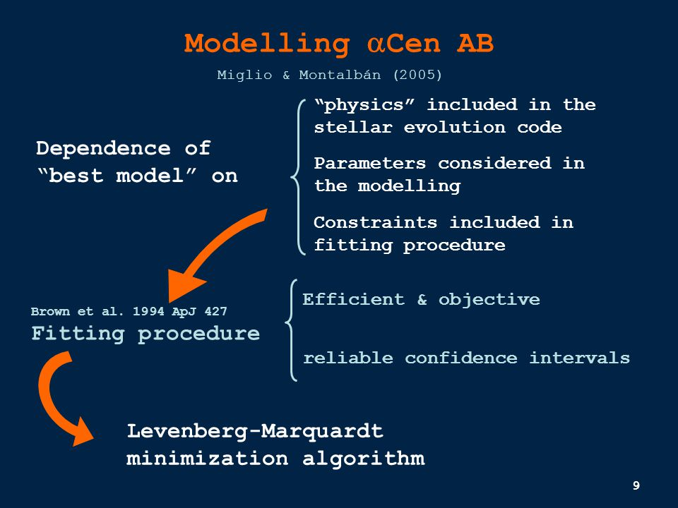 9 Modelling  Cen AB Dependence of best model on Constraints included in fitting procedure Parameters considered in the modelling Fitting procedure Efficient & objective reliable confidence intervals Levenberg-Marquardt minimization algorithm physics included in the stellar evolution code Miglio & Montalbán (2005) Brown et al.