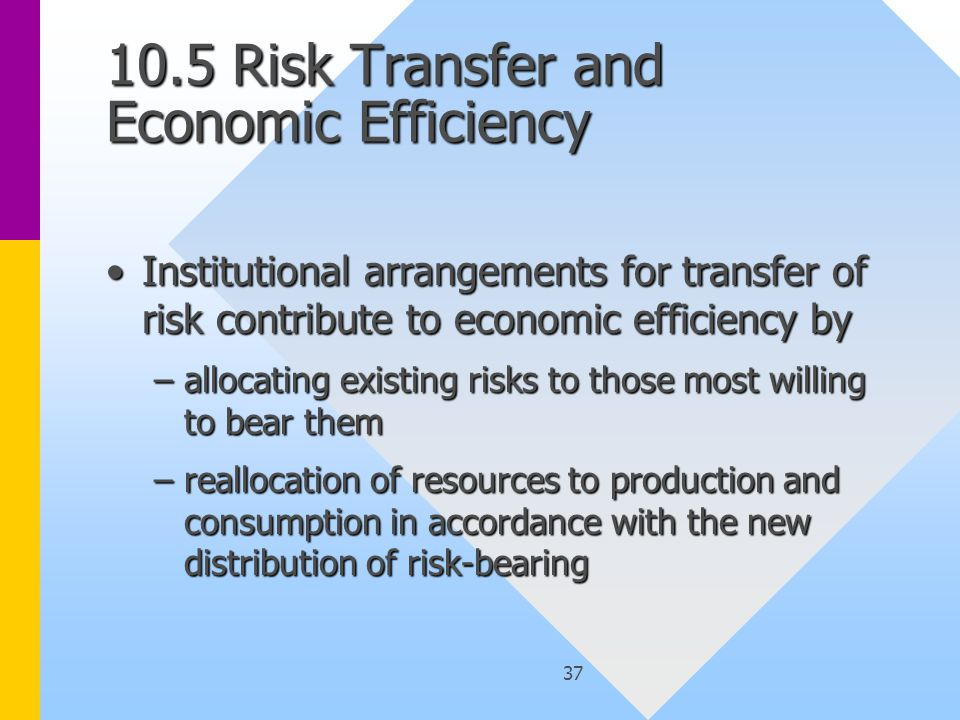 37 10.5 Risk Transfer and Economic Efficiency Institutional arrangements for transfer of risk contribute to economic efficiency byInstitutional arrangements for transfer of risk contribute to economic efficiency by –allocating existing risks to those most willing to bear them –reallocation of resources to production and consumption in accordance with the new distribution of risk-bearing