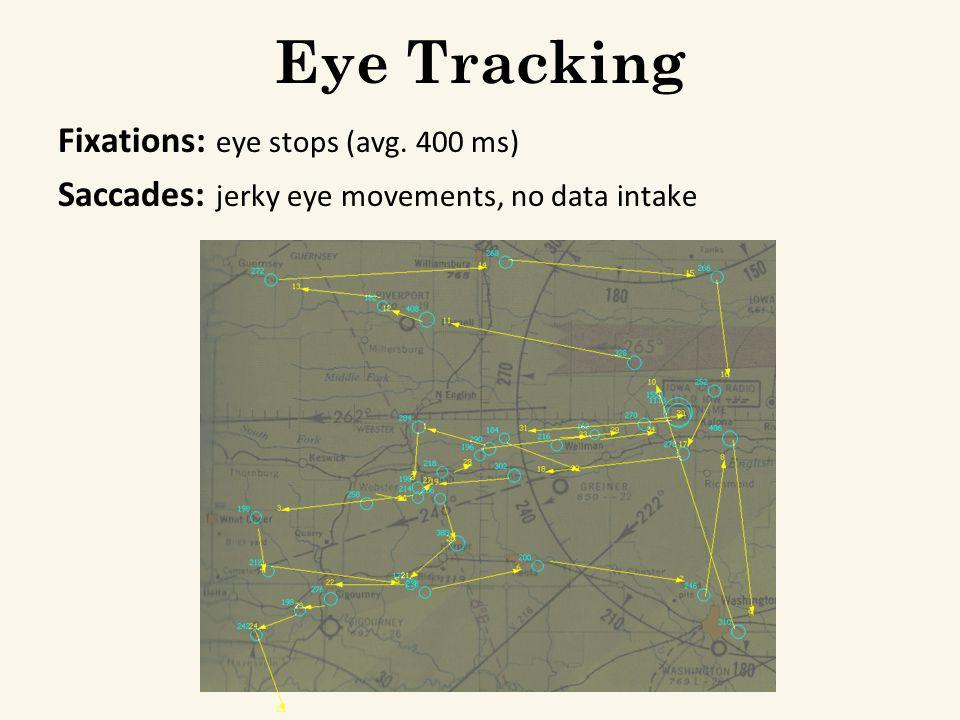 Eye Tracking Fixations: eye stops (avg. 400 ms) Saccades: jerky eye movements, no data intake