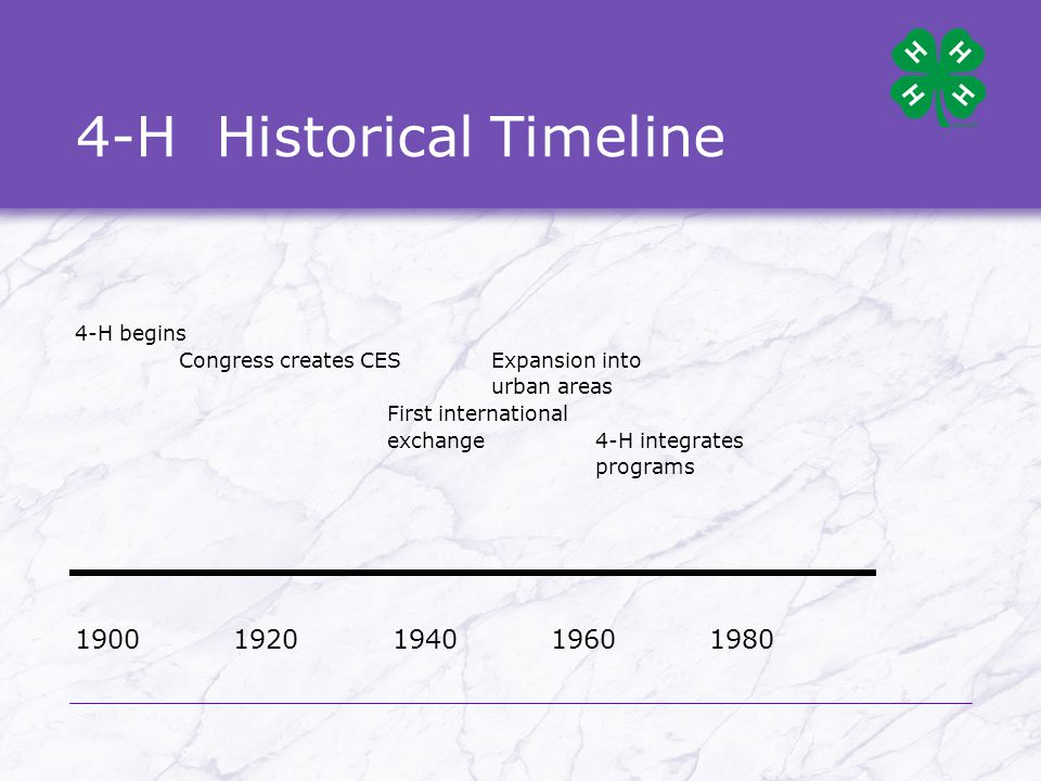 4-H Historical Timeline 4-H begins Congress creates CES Expansion into urban areas First international exchange4-H integrates programs 1900 1920 1940 1960 1980