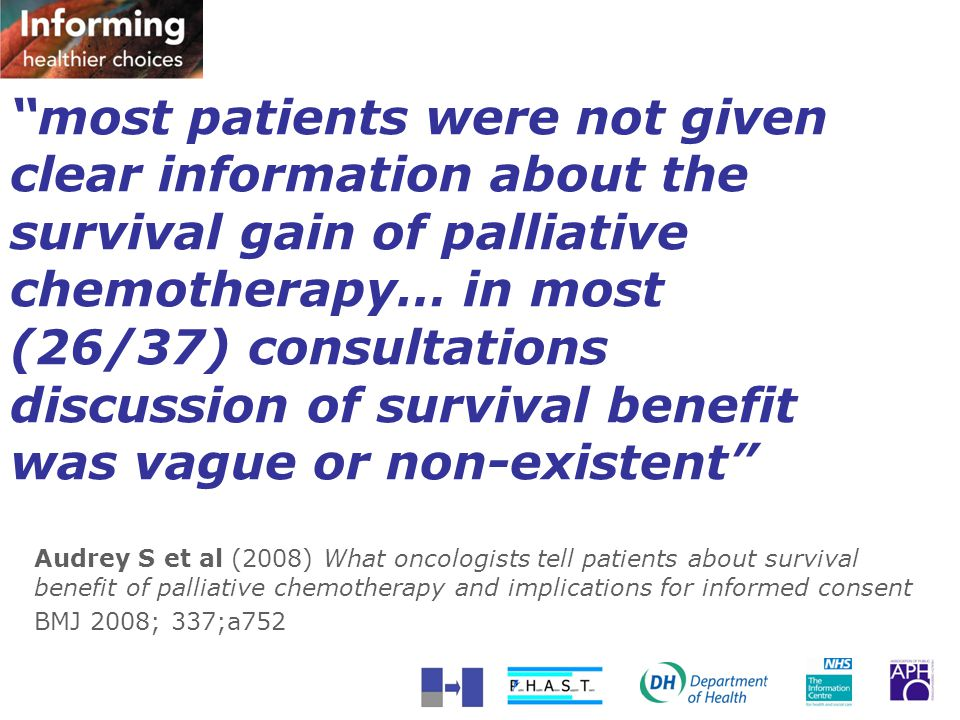 most patients were not given clear information about the survival gain of palliative chemotherapy… in most (26/37) consultations discussion of survival benefit was vague or non-existent Audrey S et al (2008) What oncologists tell patients about survival benefit of palliative chemotherapy and implications for informed consent BMJ 2008; 337;a752