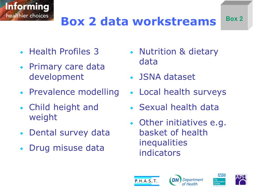 Box 2 data workstreams  Health Profiles 3  Primary care data development  Prevalence modelling  Child height and weight  Dental survey data  Drug misuse data  Nutrition & dietary data  JSNA dataset  Local health surveys  Sexual health data  Other initiatives e.g.