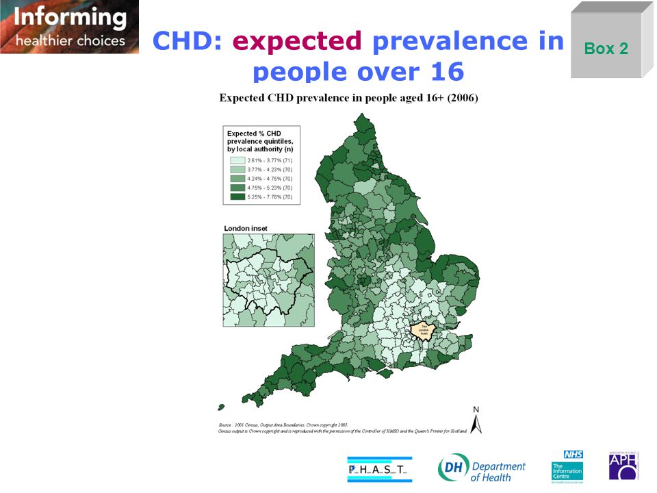CHD: expected prevalence in people over 16 Box 2