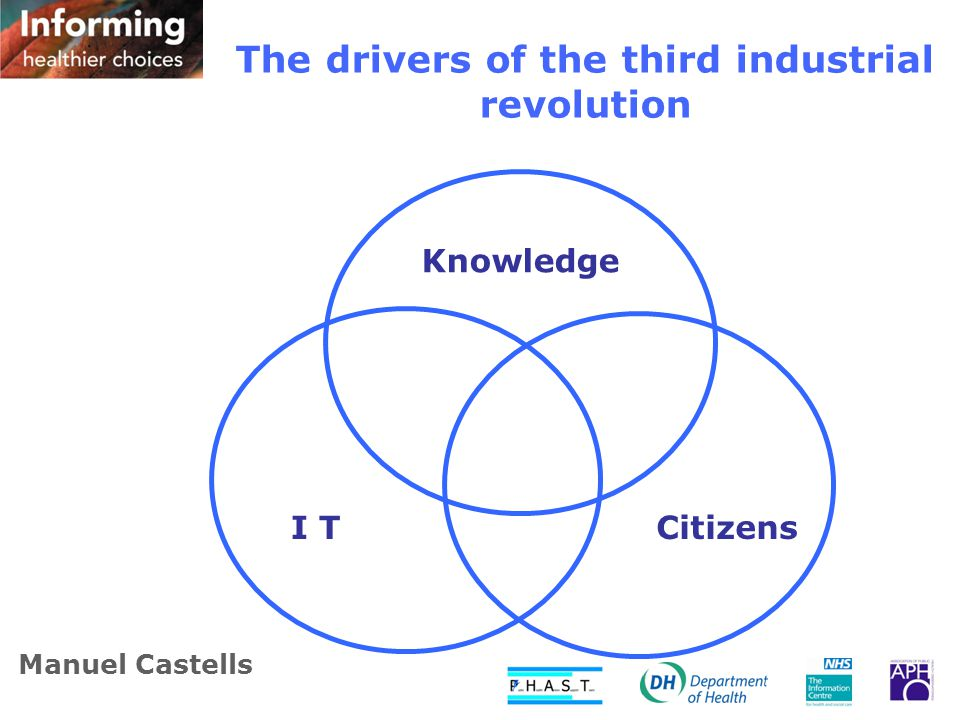 The drivers of the third industrial revolution Citizens Knowledge I T Manuel Castells