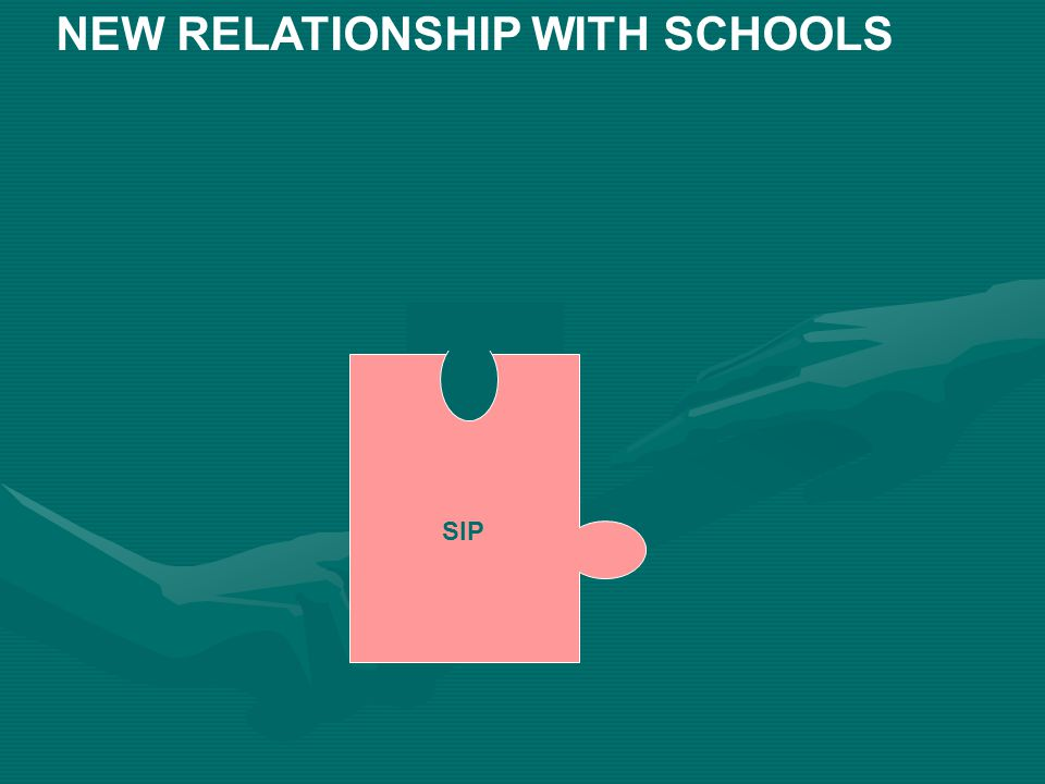 SIP NEW RELATIONSHIP WITH SCHOOLS