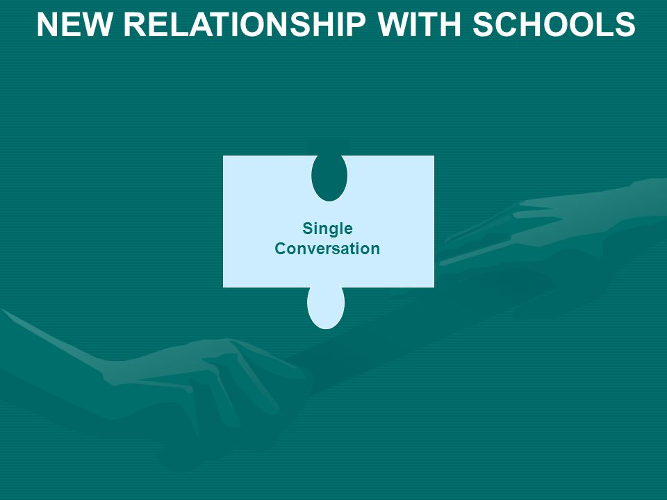 Single Conversation NEW RELATIONSHIP WITH SCHOOLS