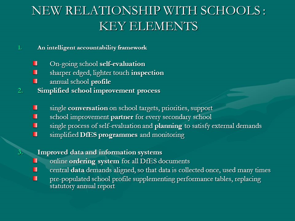NEW RELATIONSHIP WITH SCHOOLS : KEY ELEMENTS 1.An intelligent accountability framework On-going school self-evaluation sharper edged, lighter touch inspection annual school profile 2.Simplified school improvement process single conversation on school targets, priorities, support school improvement partner for every secondary school single process of self-evaluation and planning to satisfy external demands simplified DfES programmes and monitoring 3.Improved data and information systems online ordering system for all DfES documents central data demands aligned, so that data is collected once, used many times pre-populated school profile supplementing performance tables, replacing statutory annual report