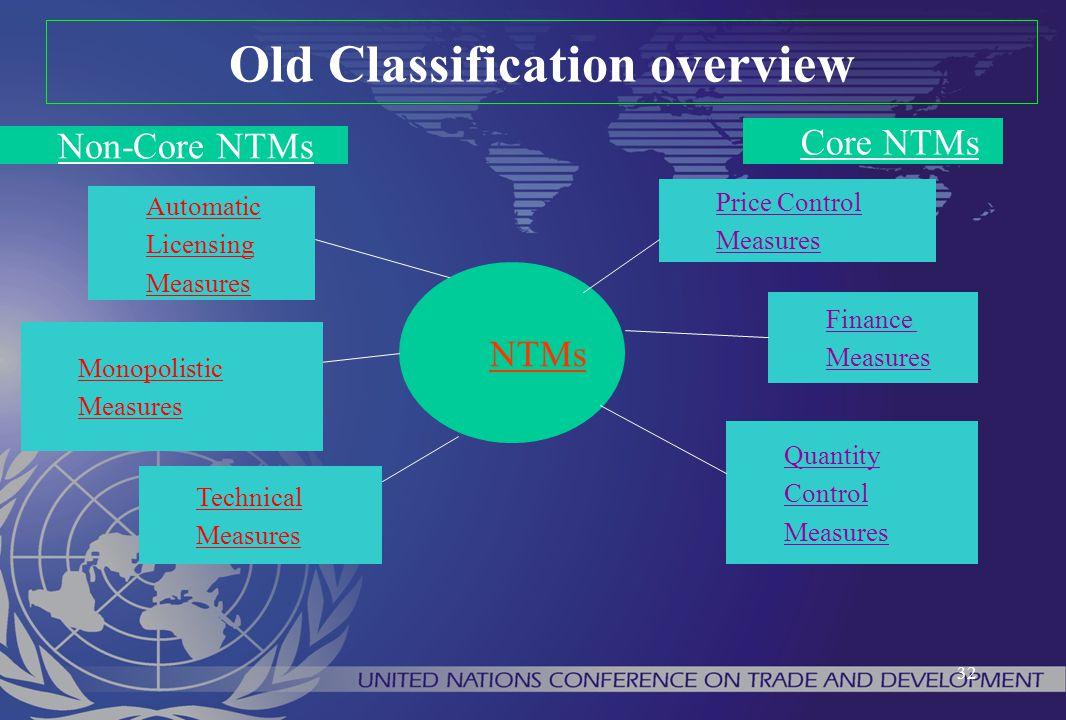 32 Old Classification overview NTMs Quantity Control Measures Price Control Measures Monopolistic Measures Automatic Licensing Measures Finance Measur