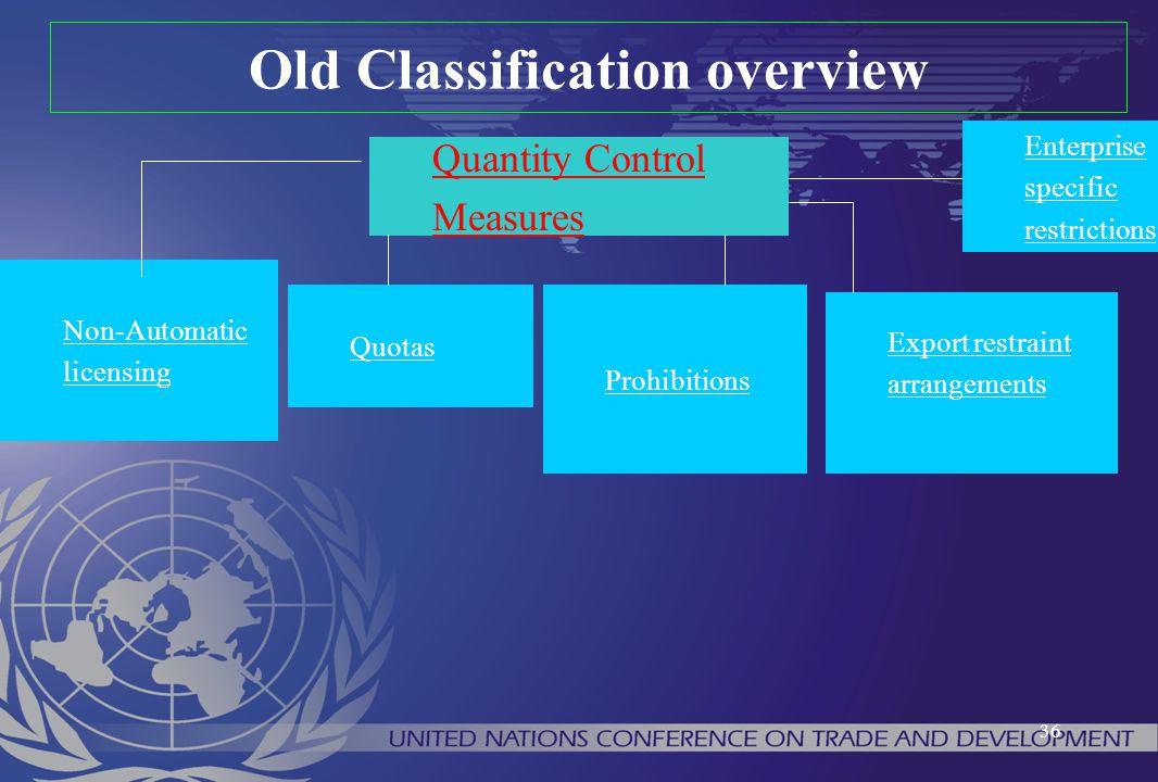 36 Old Classification overview Quantity Control Measures Non-Automatic licensing Quotas Prohibitions Export restraint arrangements Enterprise specific