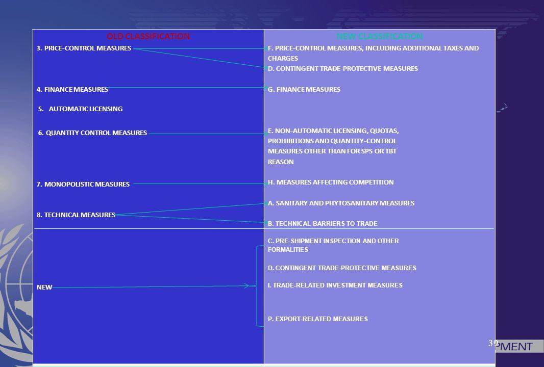 OLD CLASSIFICATION 3. PRICE-CONTROL MEASURES 4. FINANCE MEASURES 5. AUTOMATIC LICENSING 6. QUANTITY CONTROL MEASURES 7. MONOPOLISTIC MEASURES 8. TECHN