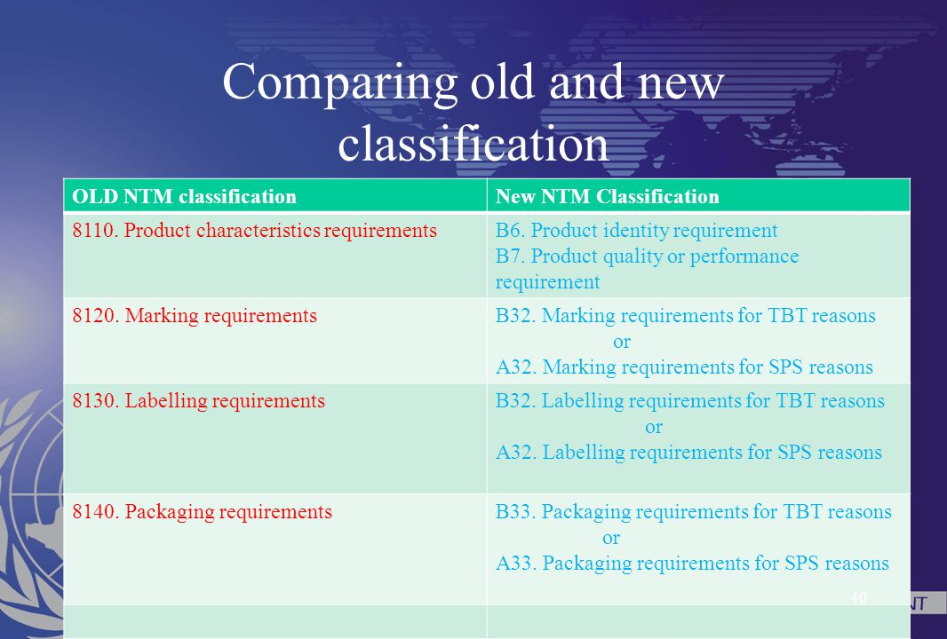 Comparing old and new classification OLD NTM classificationNew NTM Classification 8110. Product characteristics requirementsB6. Product identity requi