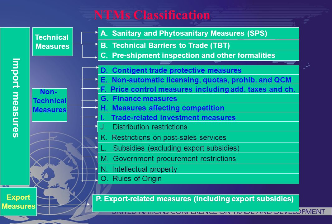 A. Sanitary and Phytosanitary Measures (SPS) B. Technical Barriers to Trade (TBT) Technical Measures C. Pre-shipment inspection and other formalities