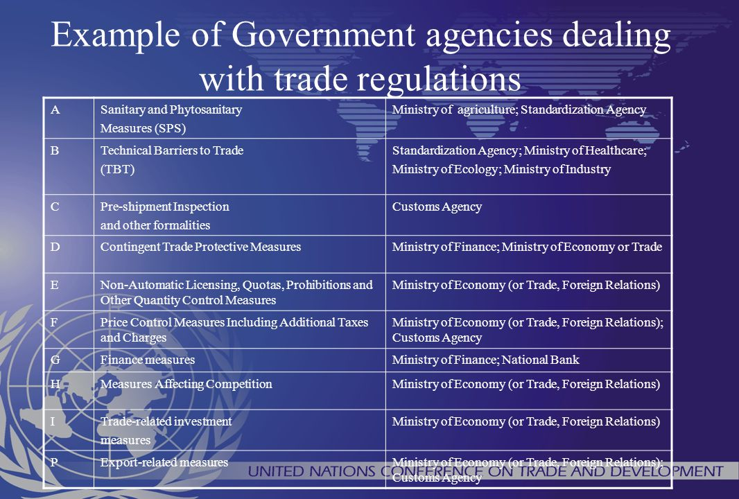 Example of Government agencies dealing with trade regulations ASanitary and Phytosanitary Measures (SPS) Ministry of agriculture; Standardization Agen
