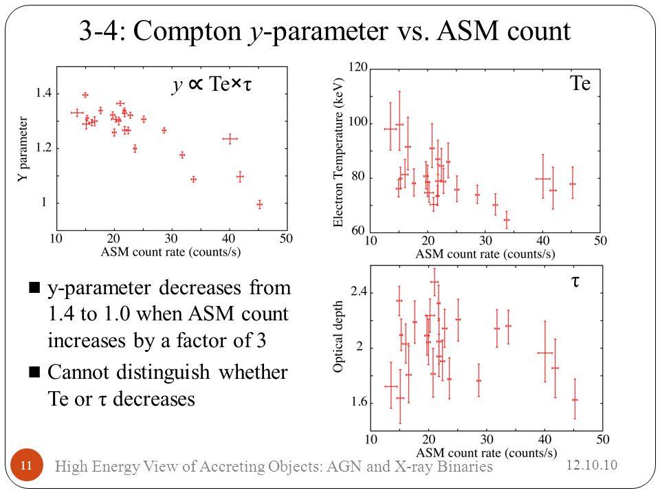 3-4: Compton y-parameter vs.