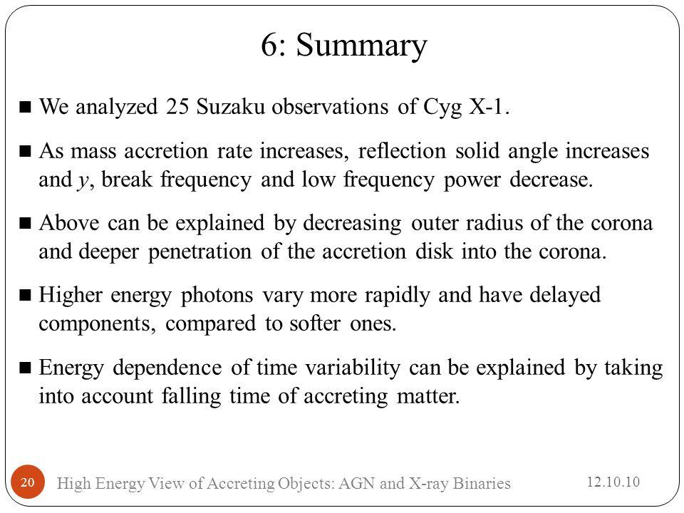 6: Summary We analyzed 25 Suzaku observations of Cyg X-1.