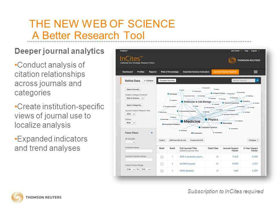 THE NEW WEB OF SCIENCE A Better Research Tool Deeper journal analytics Conduct analysis of citation relationships across journals and categories Create institution-specific views of journal use to localize analysis Expanded indicators and trend analyses Subscription to InCites required