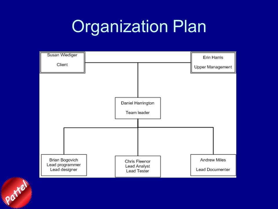 Organization Plan