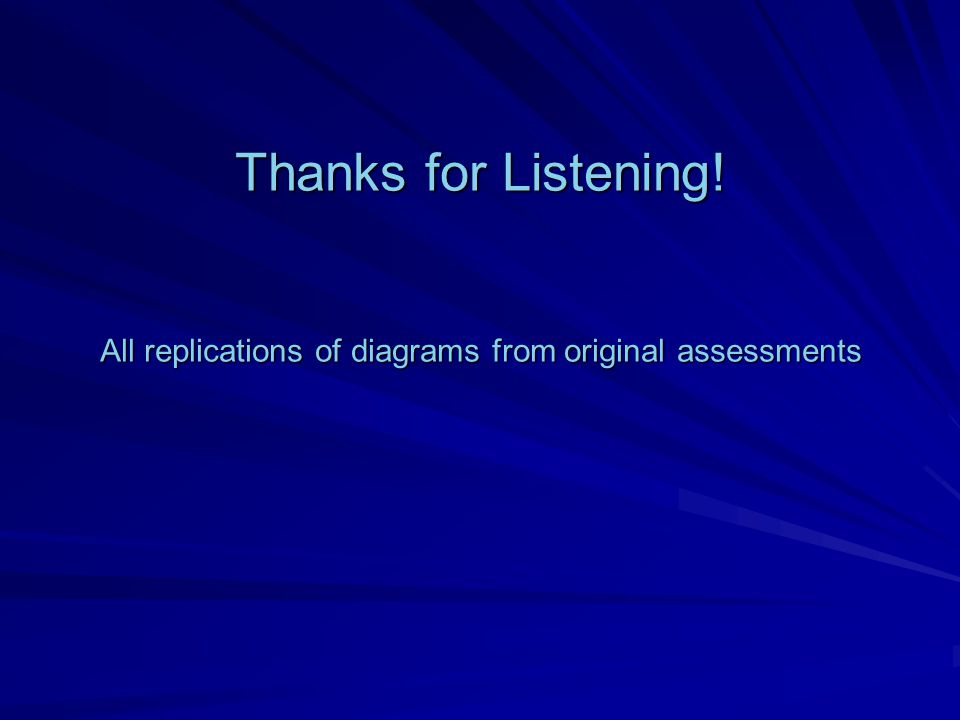 Thanks for Listening! All replications of diagrams from original assessments