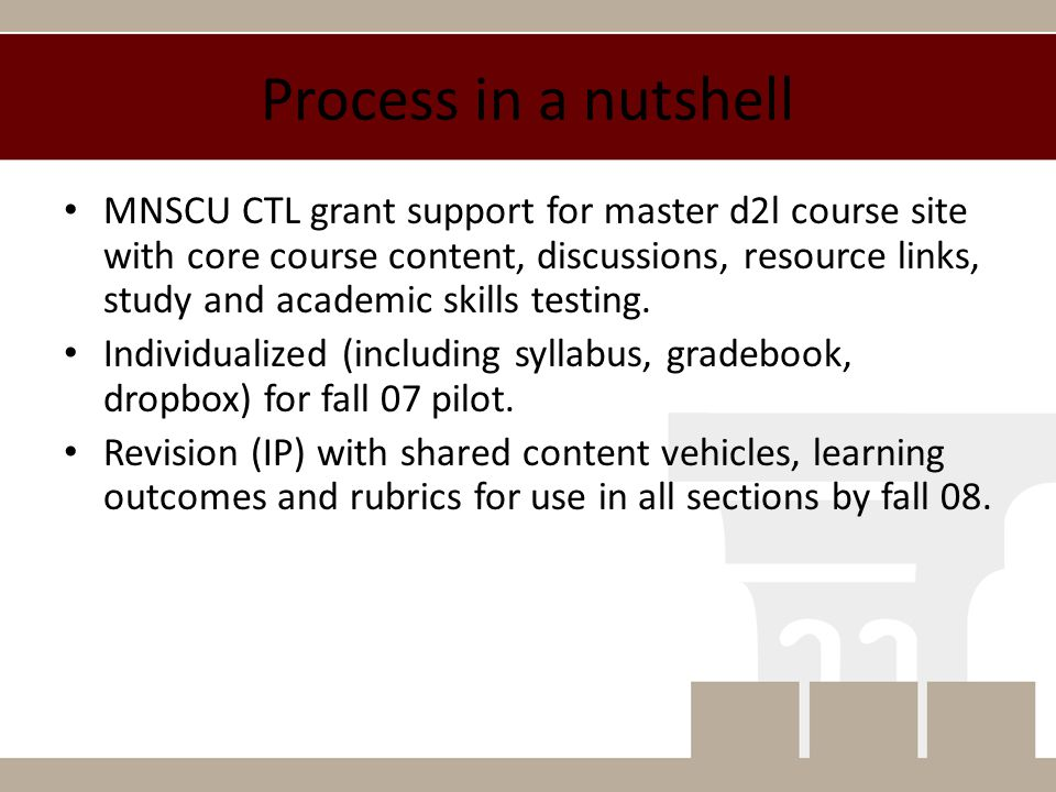 Process in a nutshell MNSCU CTL grant support for master d2l course site with core course content, discussions, resource links, study and academic skills testing.