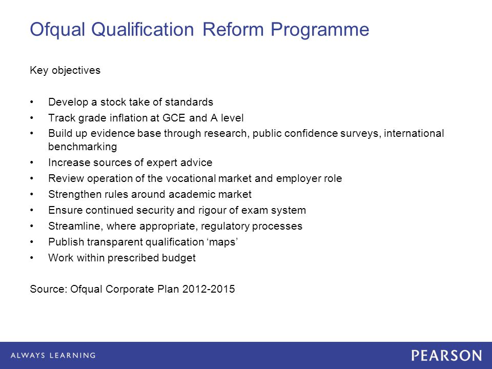 Ofqual Qualification Reform Programme Key objectives Develop a stock take of standards Track grade inflation at GCE and A level Build up evidence base through research, public confidence surveys, international benchmarking Increase sources of expert advice Review operation of the vocational market and employer role Strengthen rules around academic market Ensure continued security and rigour of exam system Streamline, where appropriate, regulatory processes Publish transparent qualification 'maps' Work within prescribed budget Source: Ofqual Corporate Plan 2012-2015