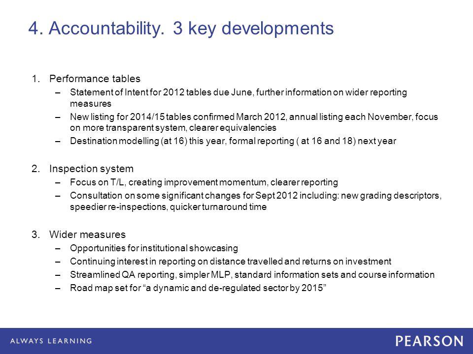 4. Accountability.
