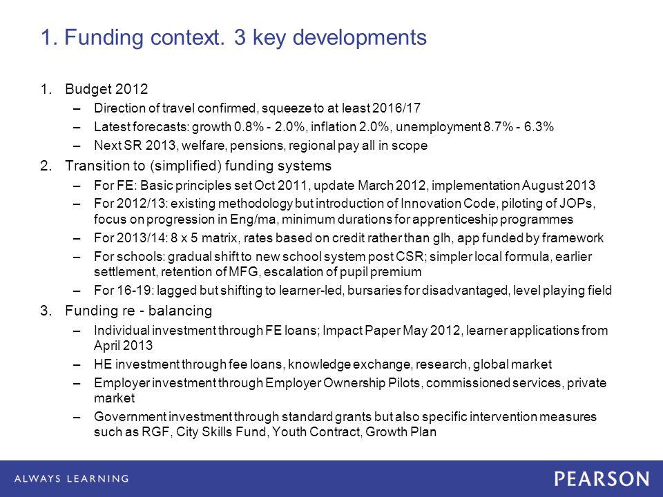 1. Funding context.