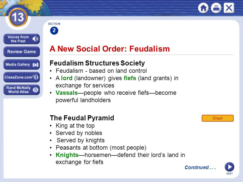 NEXT A New Social Order: Feudalism Feudalism Structures Society Feudalism - based on land control A lord (landowner) gives fiefs (land grants) in exchange for services Vassals—people who receive fiefs—become powerful landholders SECTION 2 The Feudal Pyramid King at the top Served by nobles Served by knights Peasants at bottom (most people) Knights—horsemen—defend their lord's land in exchange for fiefs Continued...