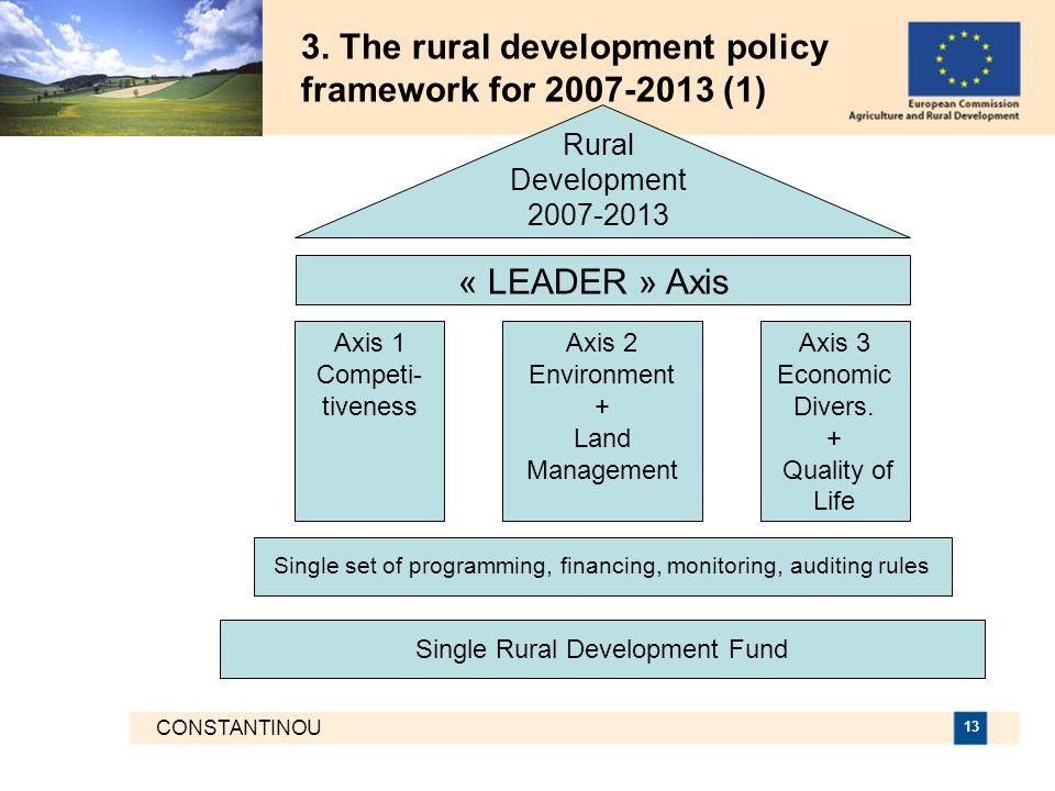 CONSTANTINOU 13 3. The rural development policy framework for 2007-2013 (1) Rural Development 2007-2013 « LEADER » Axis Axis 1 Competi- tiveness Axis