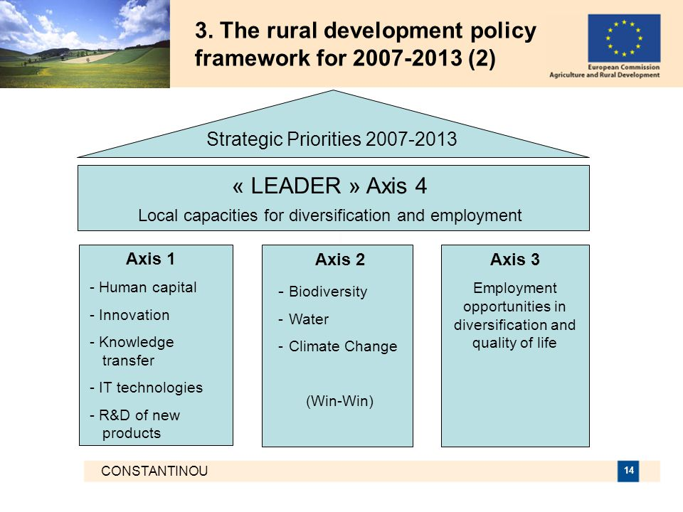 CONSTANTINOU 14 3. The rural development policy framework for 2007-2013 (2) Strategic Priorities 2007-2013 « LEADER » Axis 4 Local capacities for dive