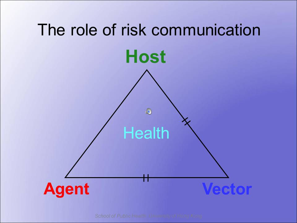 School of Public Health, University of Hong Kong The role of risk communication Host Agent Vector Health