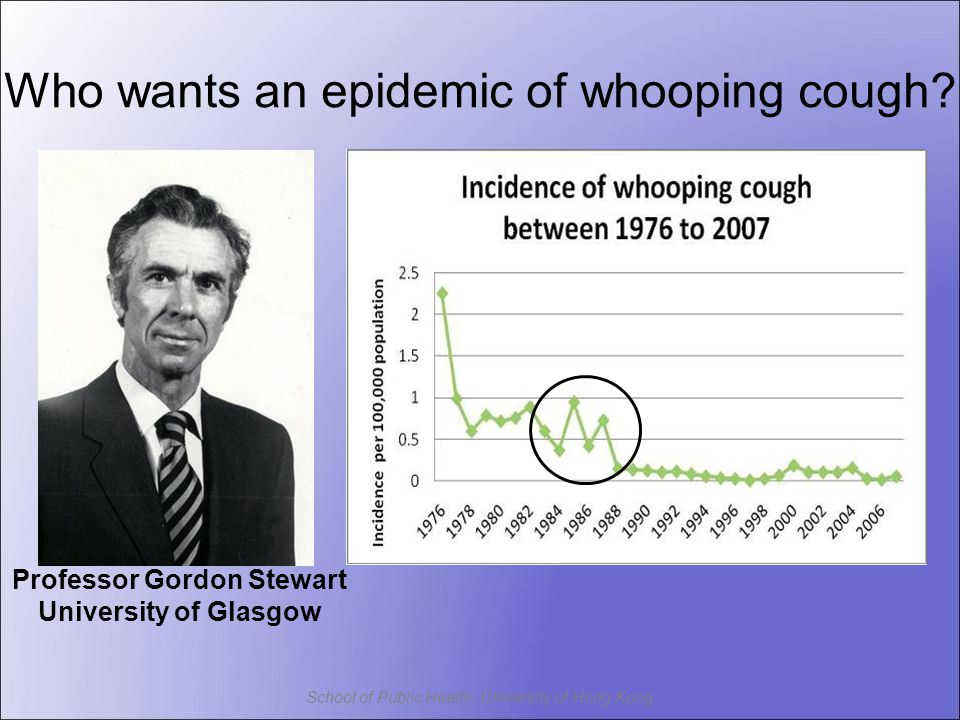 School of Public Health, University of Hong Kong Professor Gordon Stewart University of Glasgow Who wants an epidemic of whooping cough
