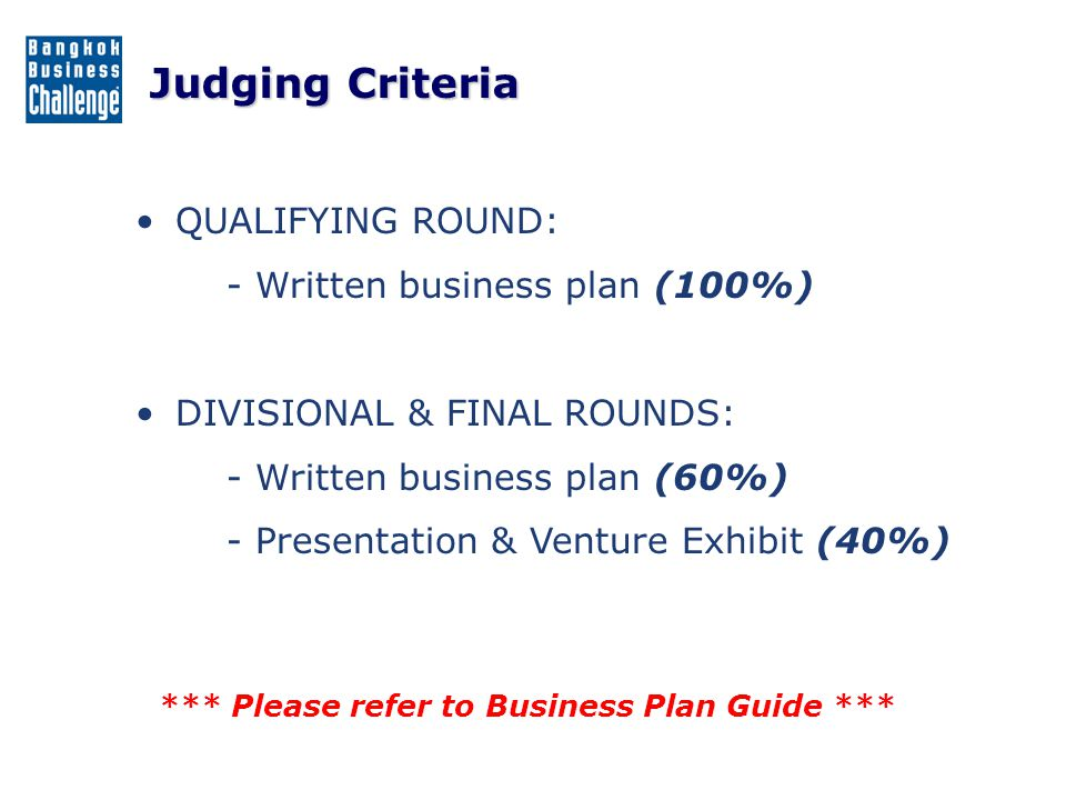 Evaluation Form (Qualifying Round) Part I: Written Business Plan (100%) 1Executive Summary10% 2Product or Service15% 3Organizational Plan10% 4Market Analysis & Marketing Plan15% 5Operational Plan15% 6Management Team10% 7Financial Plan20% 8Supporting Documents / Appendices 5% Part I: Written Business Plan (100%) 1Executive Summary10% 2Product or Service15% 3Organizational Plan10% 4Market Analysis & Marketing Plan15% 5Operational Plan15% 6Management Team10% 7Financial Plan20% 8Supporting Documents / Appendices 5%