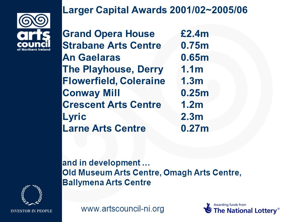www.artscouncil-ni.org Larger Capital Awards 2001/02~2005/06 Grand Opera House £2.4m Strabane Arts Centre0.75m An Gaelaras0.65m The Playhouse, Derry1.1m Flowerfield, Coleraine 1.3m Conway Mill0.25m Crescent Arts Centre 1.2m Lyric 2.3m Larne Arts Centre 0.27m and in development … Old Museum Arts Centre, Omagh Arts Centre, Ballymena Arts Centre