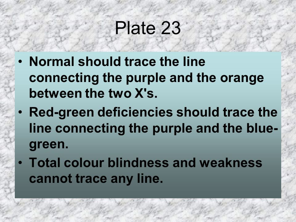 Plate 23 Normal should trace the line connecting the purple and the orange between the two X s.