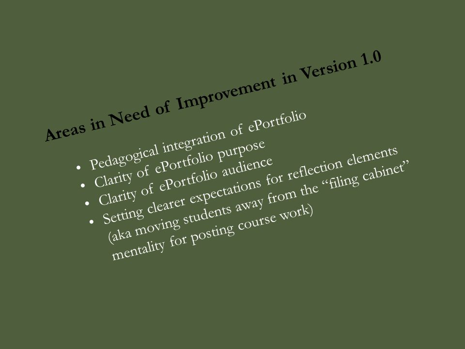 Areas in Need of Improvement in Version 1.0 Pedagogical integration of ePortfolio Clarity of ePortfolio purpose Clarity of ePortfolio audience Setting clearer expectations for reflection elements (aka moving students away from the filing cabinet mentality for posting course work)